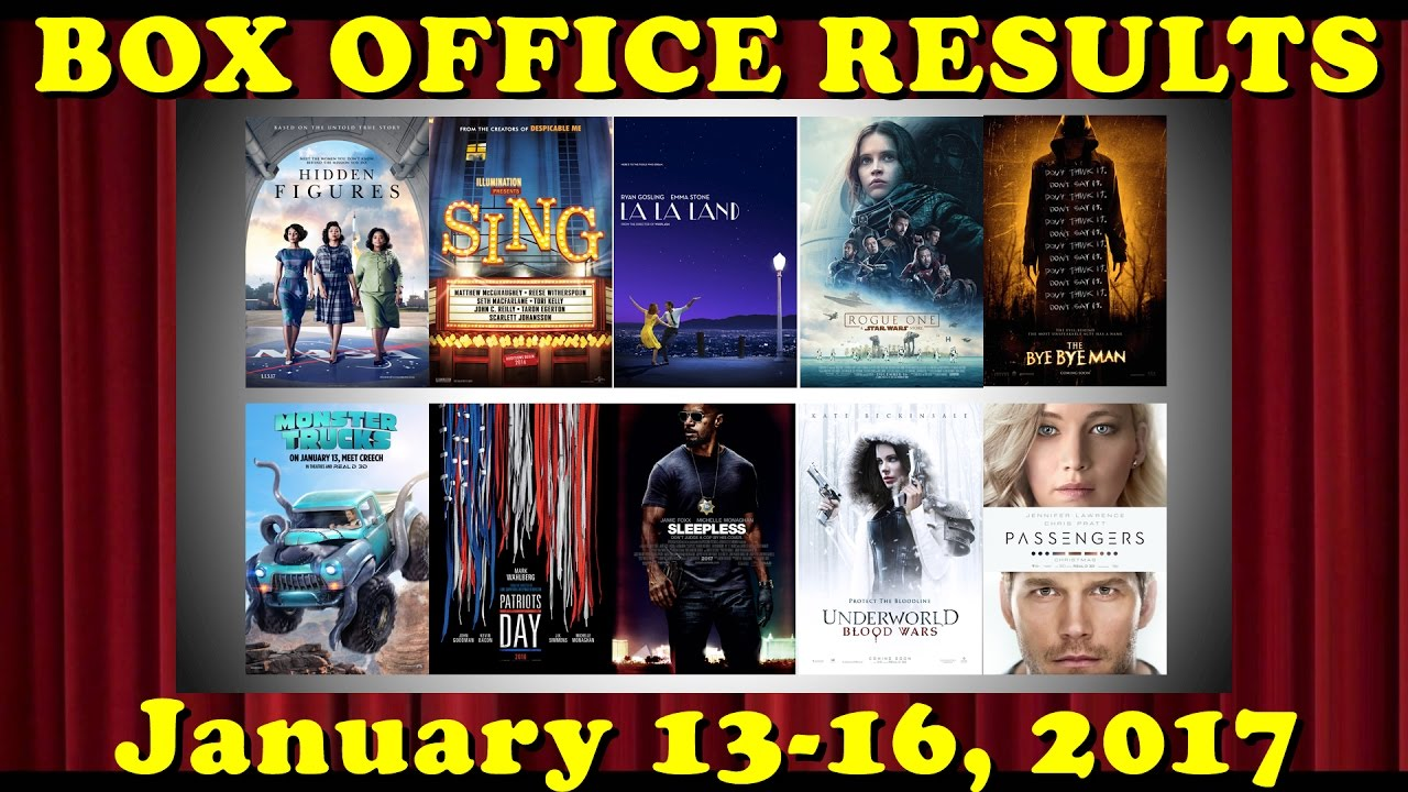 Weekend box office results box office results top 10 - Movie box office results this weekend ...