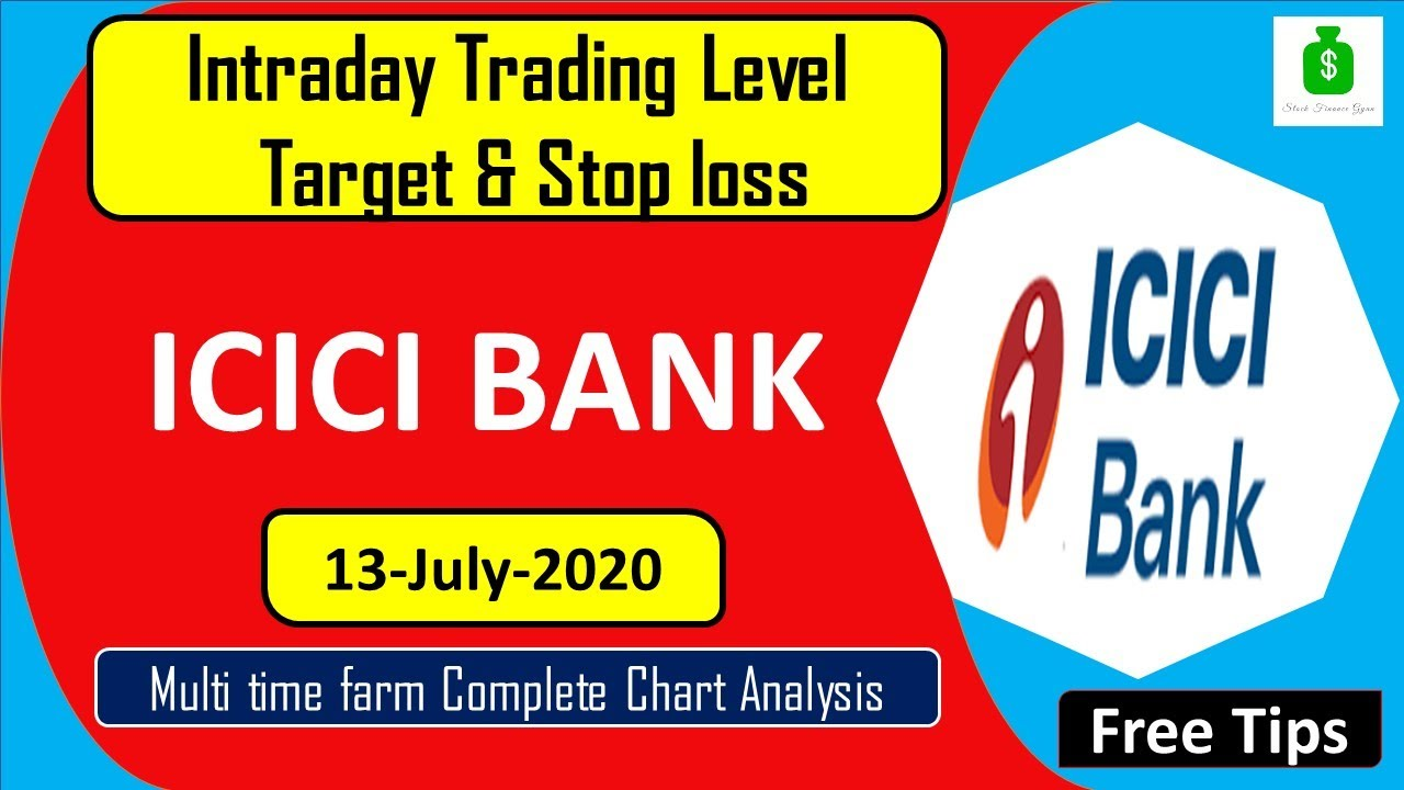 why icici bank share price dropped today