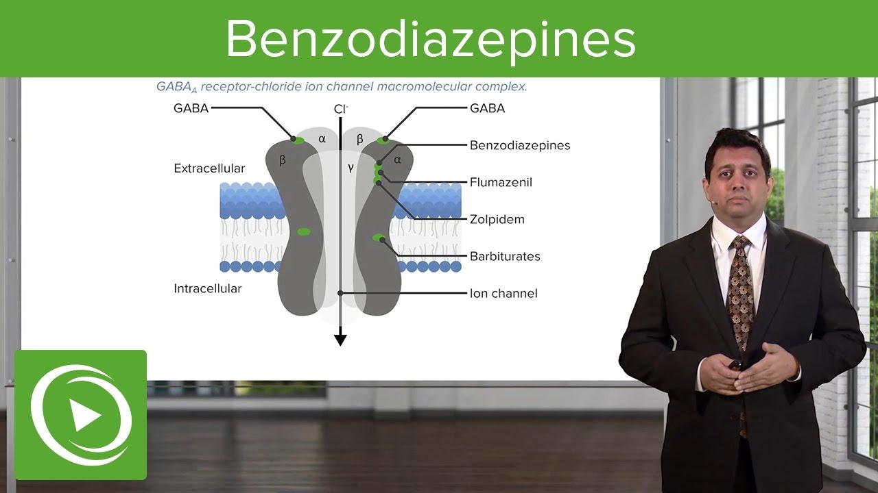 Sedative Hypnotics: Benzodiazepines – CNS Pharmacology | Lecturio