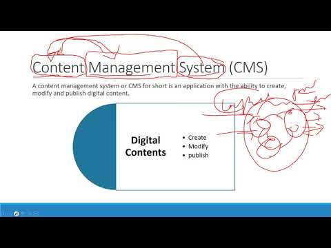 Part 1:  Content Management System in Word Press in Amharic Language Introduction