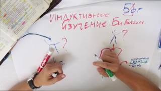 Как изучать Библию Индуктивно? (за 5 минут) | Gleote VLOG