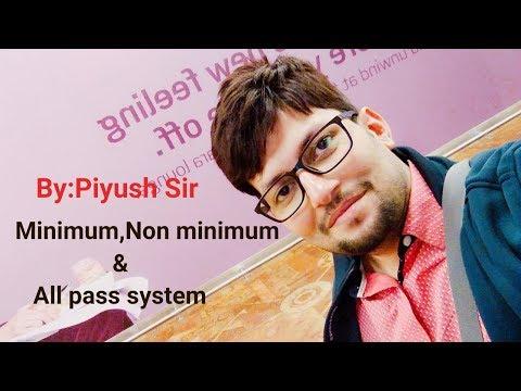 Minimum phase,Non minimum phase & All pass system