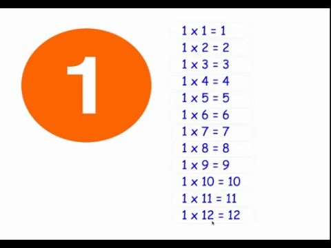 The One Times Table - YouTube