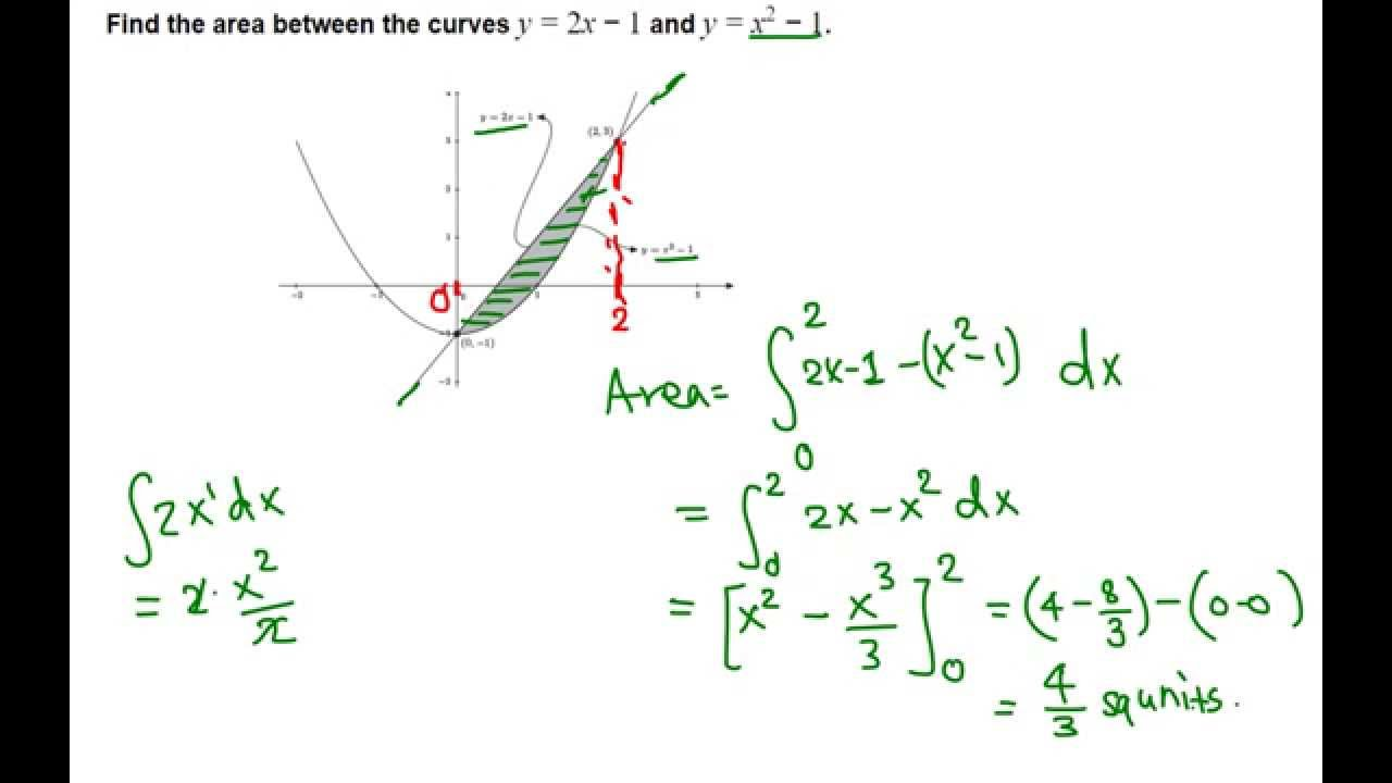 Area between y = 2x-1 and y = x^2-1 - YouTube