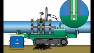 Svarka PE trub McElroy(Как сварить трубы для ГНБ, как происходит сварка полиэтиленовых труб (стыковая сварка ПЕ-труб). McElroy, техноло..., 2011-10-17T08:13:01.000Z)