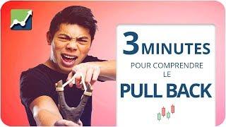 Comprendre le PULL BACK en BOURSE en 3 minutes