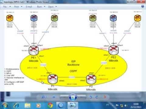 MPLS com Mikrotik - VPN L3 e L2 - Parte 1