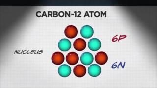 Урок 1: Биологическое влияние радиации