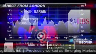 UBS on  USD/ZAR, USD/INR, USD/RUB