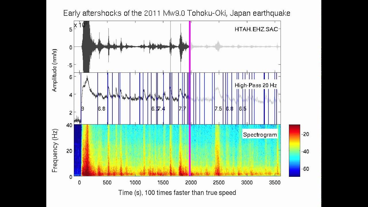 Can you hear an earthquake?
