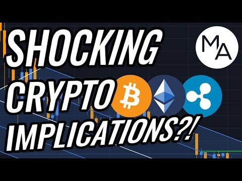 This Chart Has SHOCKING Implications For Bitcoin & Crypto Markets | IMPORTANT Bakkt Update
