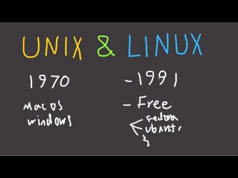 Unix & Linux - Fast Tech Skills