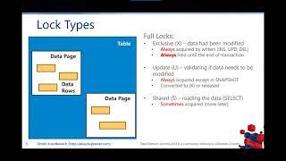 Работа с блокировками в SQL Server