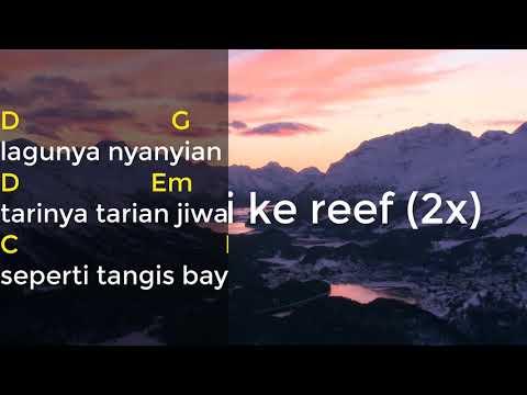 iwan-fals-orang-pinggiran- -tutorial-lirik-lagu-(-full-fersi-)