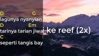 iwan fals orang pinggiran | tutorial lirik lagu ( full fersi )