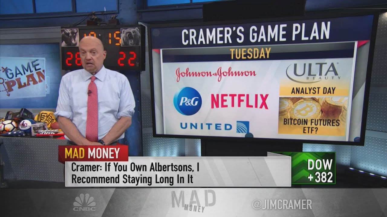 Download Jim Cramer's game plan for the trading week of Oct. 18
