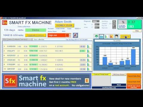 Algorithmic Currency Trading Software