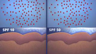 Sunscreens: SPF50 protects five times better than SPF10 thumbnail
