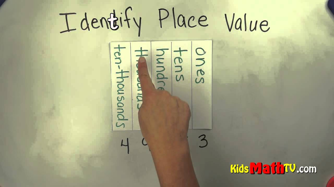 Math Video on Identifying Place Value in Numbers YouTube – Identifying Place Value Worksheets