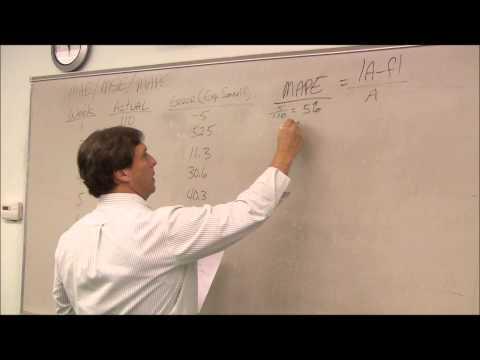 Forecast Accuracy Mean Average Percentage Error (MAPE)