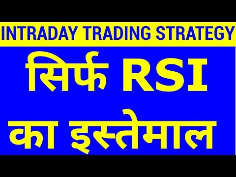 Intraday Trading Strategy - RSI or Relative Strength Index | HINDI