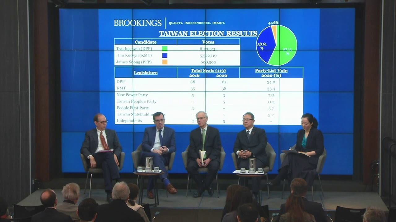 On January 16, the Center for East Asia Policy Studies at the Brookings Institution hosted a panel of policy experts for a discussion on the results of the Taiwanese elections and their implications for domestic governance in Taiwan, relations between the two sides of the Taiwan Strait, U.S.-Taiwan relations, and other policy implications.