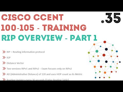Cisco - CCENT/CCNA R&S (100-105) - RIP - Routing Information Protocol. Part1 .35