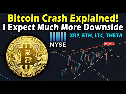 Bitcoin Crash Explained! IMO BTC Will Continue Dropping ETH, LTC, XRP Price Drop Targets U0026 Analysis