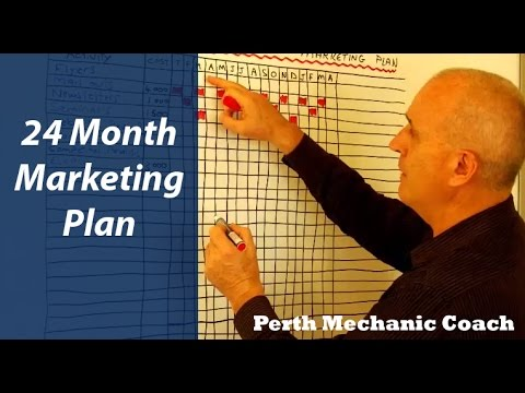 The Easy Way to Set a Marketing Plan - Perth Mechanic Coach