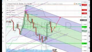analyse forex matière première  pour 13 06 16    apprendre trading