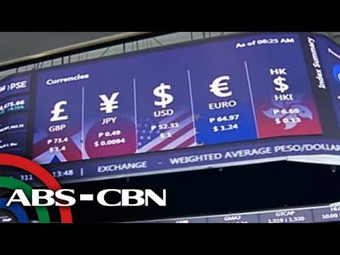 Business Nightly: PSEi posts modest gains amid widening trade deficit