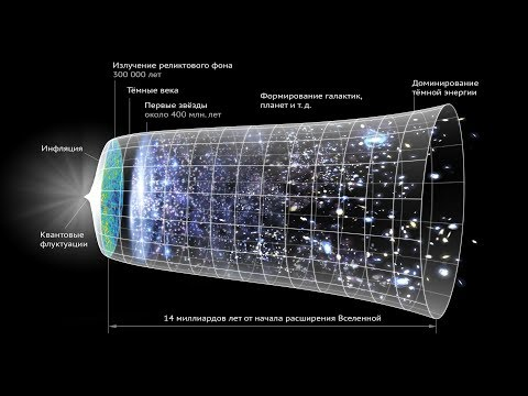 Вселенная: взгляд современной науки (рассказывает астрофизик Константин Постнов)