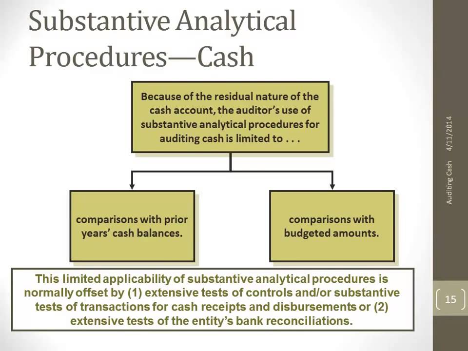 Substantive Analytical Procedures Cash - YouTube