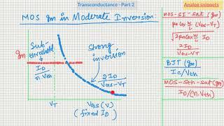 Sub-Threshold Conduction - eneradi