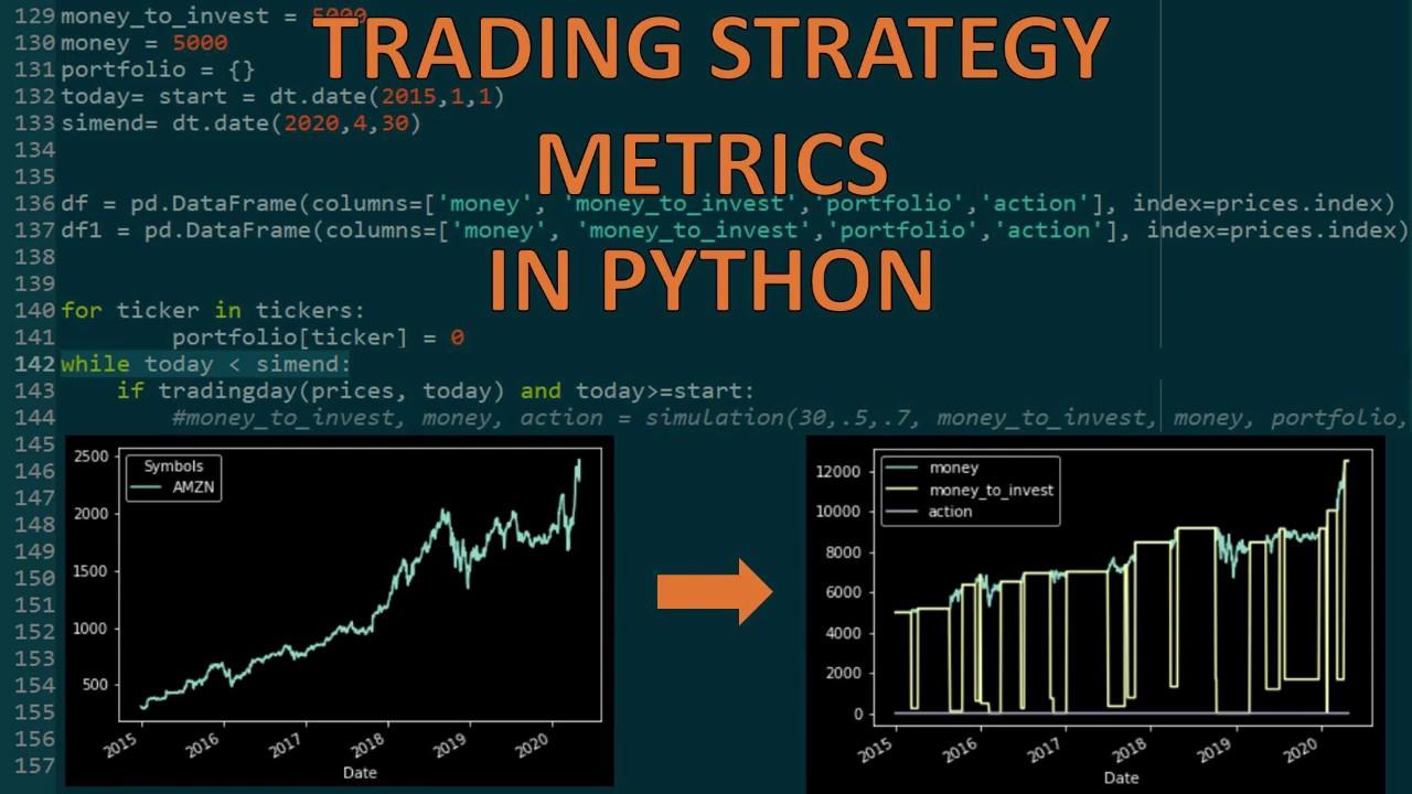 strategie di trading con python)