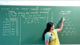 I PUC | Statistics | Interpolation and extrapolation-03