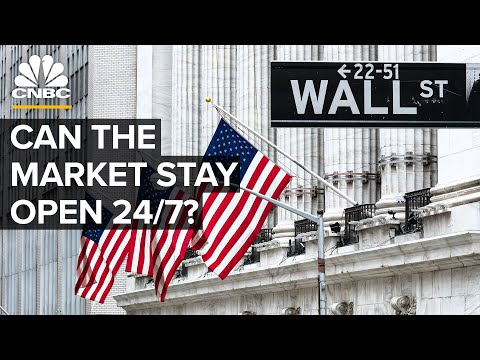 Should The Stock Market Stay Open 24/7?