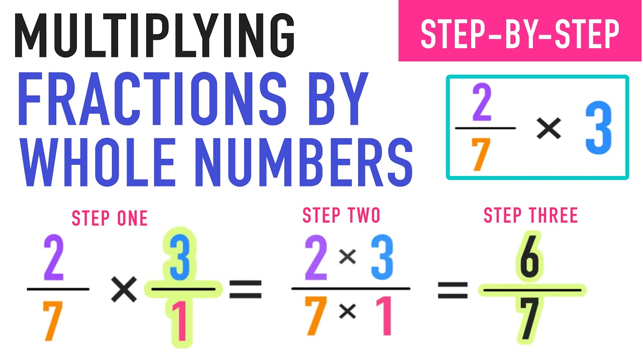Multiplying Fractions by Whole Numbers Explained! - YouTube
