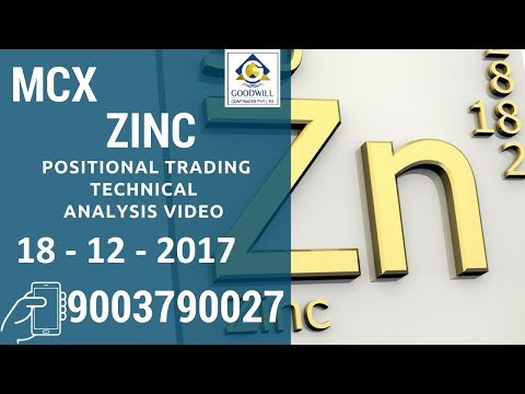 MCX ZINC POSITIONAL TRADING TECHNICAL ANALYSIS DEC 18 2017 IN TAMIL