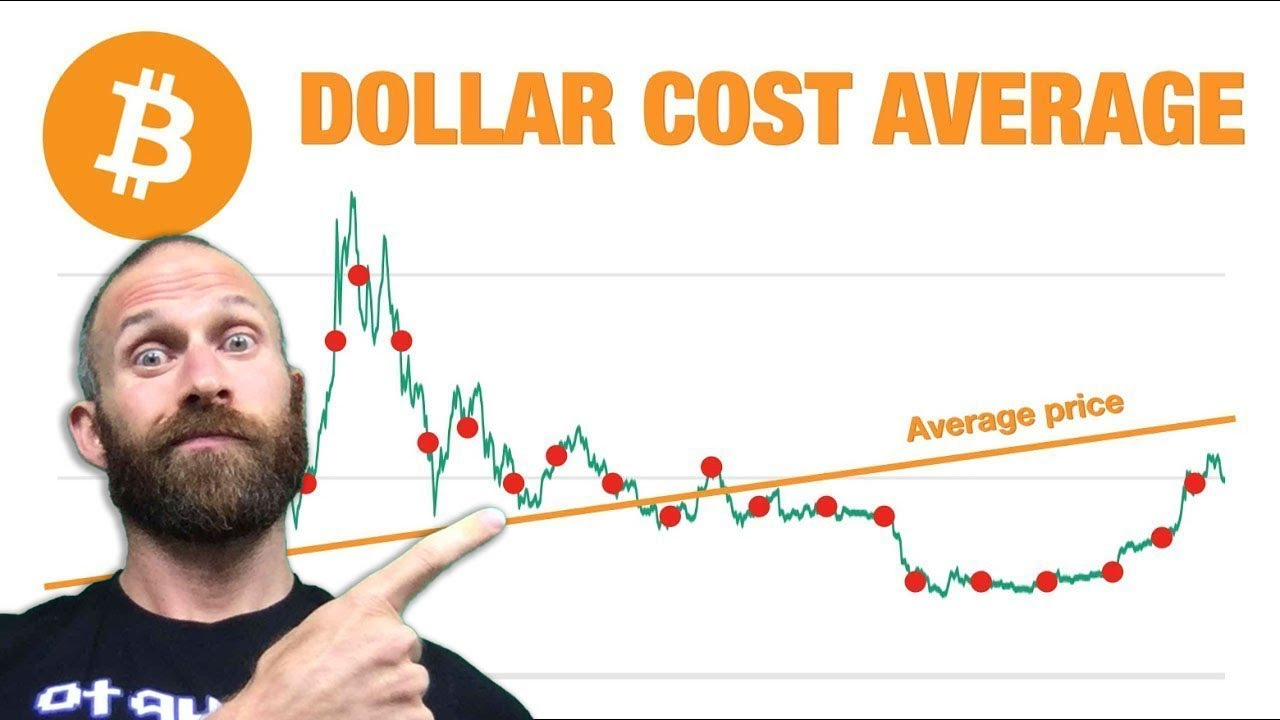 Dollar cost averaging bitcoin how to buy cheap bitcoin on coinbase dollar cost averaging bitcoin how to buy cheap bitcoin on coinbase ccuart Gallery