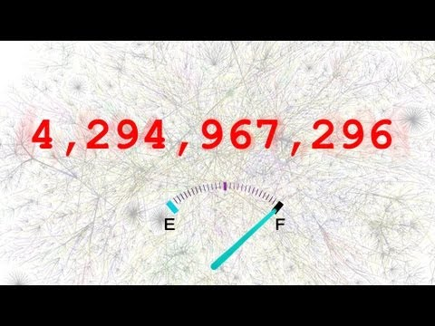 The Internet is FULL - Numberphile