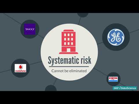 Py 78 Understanding Systematic Vs Idiosyncratic Risk