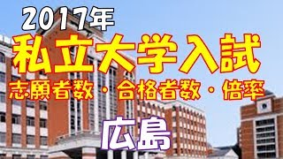 私立 大学入試 志願者数・合格者数・倍率 【広島2017】