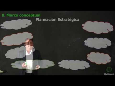 Planeación estratégica I UTEL Universidad