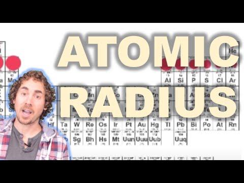 Periodic Trends Atomic Radius - YouTube