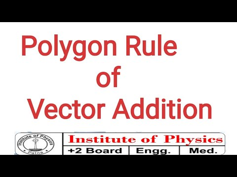 Polygon law of vector addition class 11th physics By :- Er. Shashi Singh