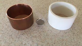 Lenz's Law:  Spinning Neodymium Disk Magnet
