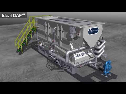 Dissolved Air Flotation (DAF) System - Ideal DAF™