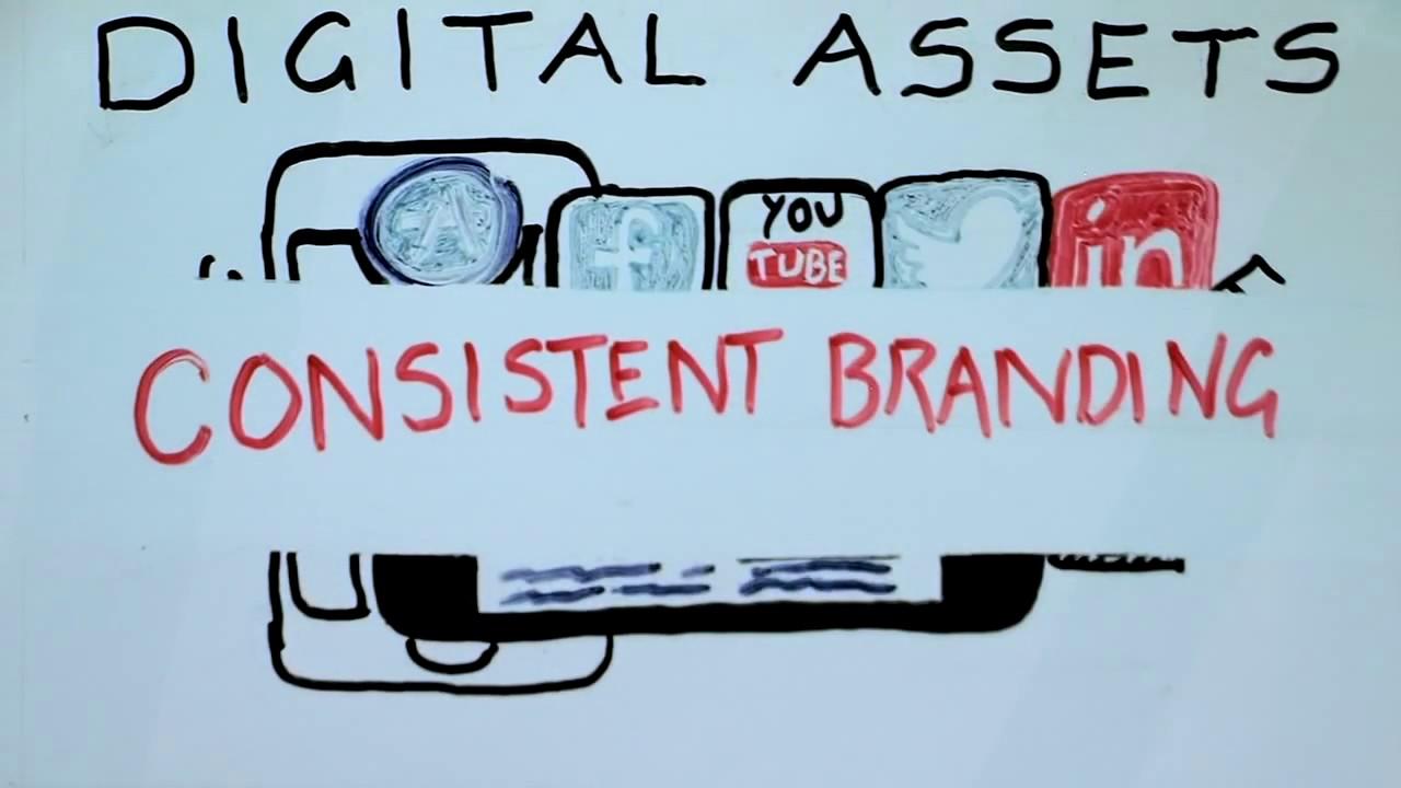15 Mẹo Digital Marketing