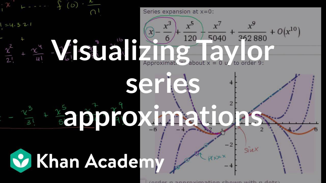 Visualizing Taylor series approximations (video) | Khan Academy